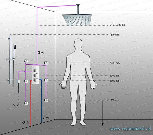 Jak zamontować baterię podtynkową i deszczownicę? - www.wyposazam.pl