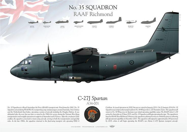 RAAF, C-27J, Spartan, 35SQN