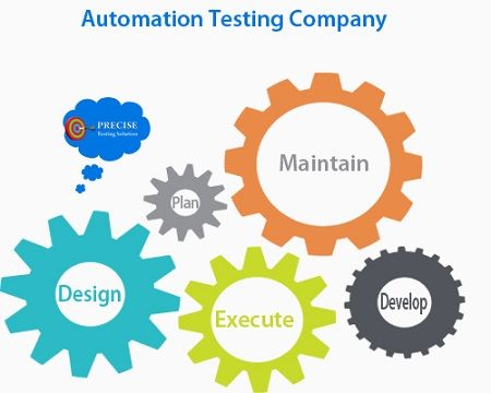 Precise testing solution is a leading Automation testing company. Automation testing is primarily used for performing regression testing of a product. Regression testing requires execution of Test Cases with every build. Precise testing solution has highly skilled engineers in automation testing.