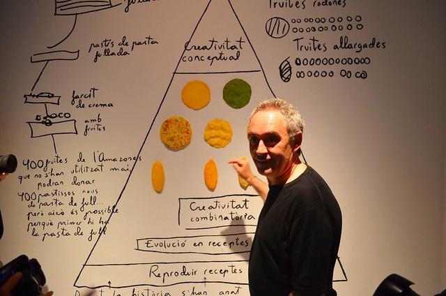Learning from the master, Ferran Adria: Idea, Chef Ferran, Favorite ...