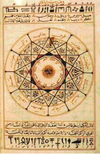 Alchemical symbols in Kitab al-Aqalim by Abu 'l-Qasim al-'Iraqi inspired by Egyptian hieroglyphs in British Library in London, MS Add 25724