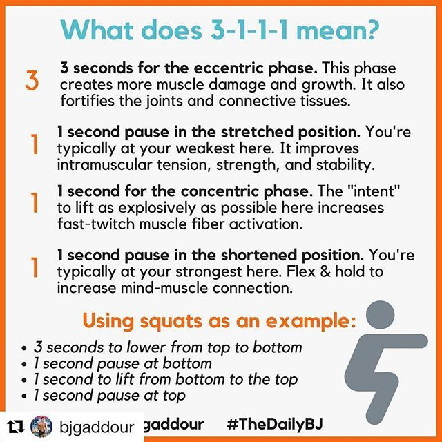 #Repost @bjgaddour (@get_repost) ・・・ ⏰ LET'S TALK TEMPO! Because everybody wants to constantly change the exercise with no interest in altering tempo. Bad! --------------- ✅Tempo, or rep speed, is one of the most overlooked variables in program design.  But in my opinion, it's also one of the most impacting variables if employed properly. I've used it to spark some of the best gainz of my life over the years. Plus, you can make lighter loads go a longer way and spare your joints…