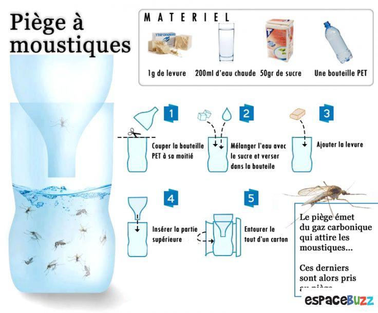 Fini les nuits désagréables et les boutons provoqués par les moustiques. Avec cette astuce vous n'aurez plus jamais de problème! Voyons les ingrédients et la méthode à suivre....