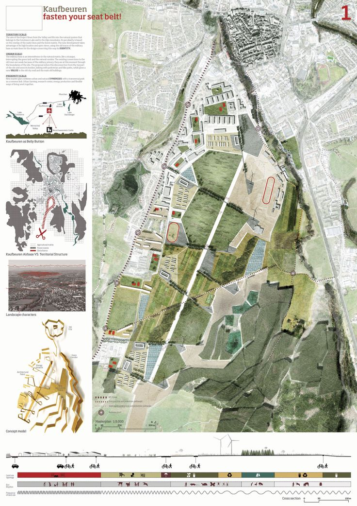 Landscape Architecture Master Plan 325 best masterplan graphics images on pinterest | master plan