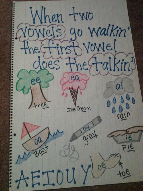 When 2 vowels go walking | Daily 5 | Pinterest | The o ...
