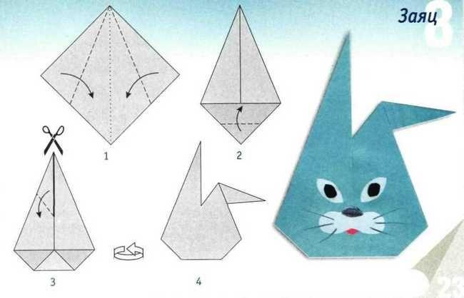 Картинки по запросу оригами для детей | Поделки из газеты ...
