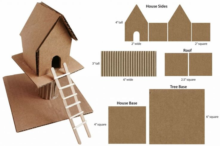How to make a simple tree house. Diagram included. #treehouse #cardboard