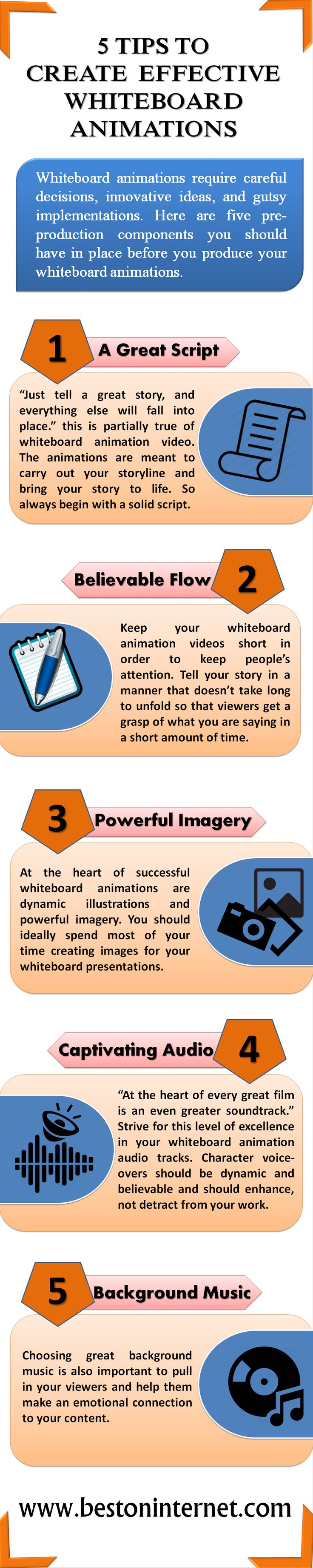 Whiteboard animations require careful decisions, innovative ideas, and gutsy implementations. Here are five pre-production components you should have in place before you produce your whiteboard animations. http://www.bestoninternet.com/money/internet-marketing/whiteboard-animation-software/