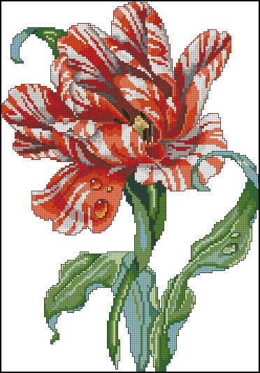 Best images about cross stitch favorites on pinterest