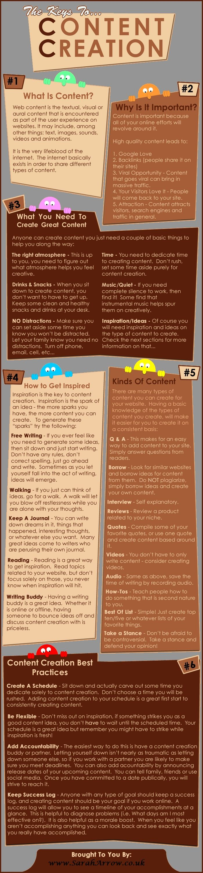 The Keys to Content Creation [Infographic]