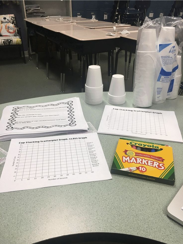 Cup Stacking Design Challenge with Scatter Plot Graphs TEKS 5.9B and 5.9C STEM Challenge