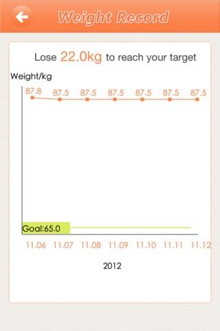 Weight Loss Diet Plan  다이어트 계획