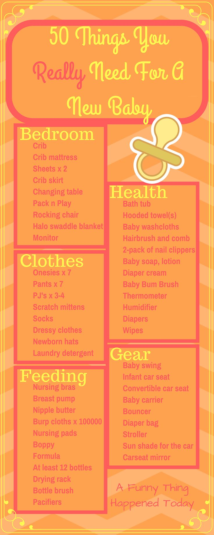 A Funny Thing Happened Today | What do you really need for a new baby? Bedroom | Health | Gear | Clothes | Feeding | Plus the 10 things you don't need.