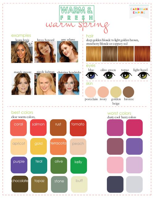 Correct coloring for skin tone