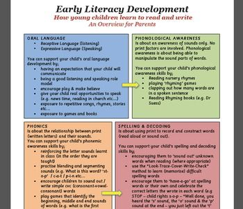 1000+ images about Reading Literacy on Pinterest   3rd grade ...