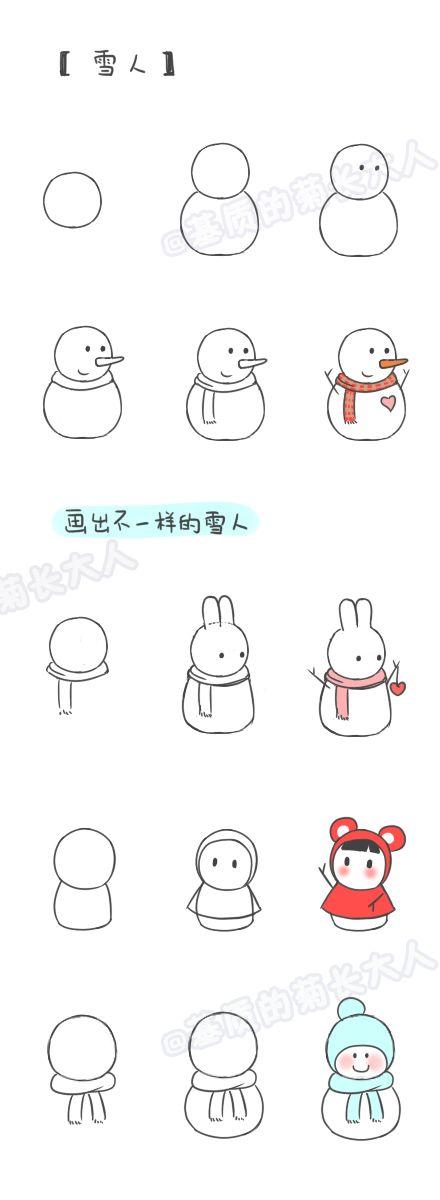 如何画圣诞...来自小小的rabbit的图片分享-堆糖