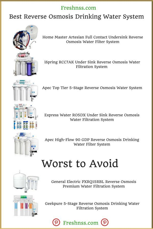 5 Best Reverse Osmosis System Plus 2 To Avoid 2020 Buyers Guide Freshnss Best Reverse Osmosis System Reverse Osmosis Water System Reverse Osmosis System