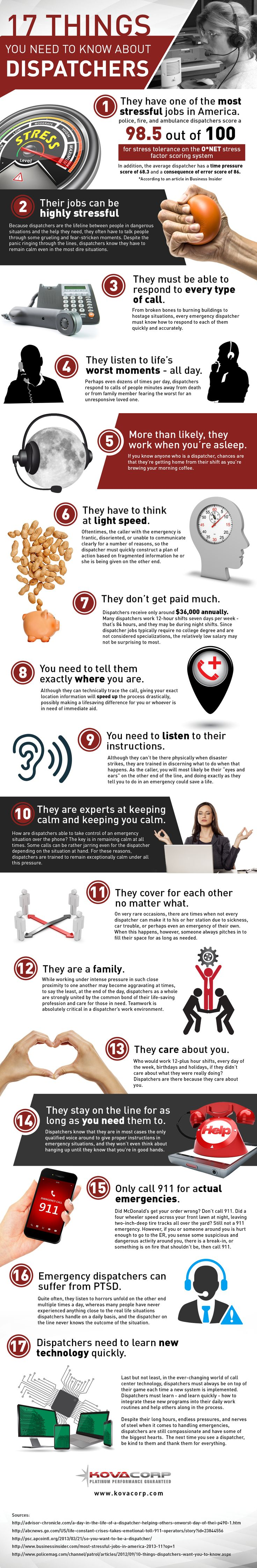17 things to know about dispatchers infographic Not many may know that I am a 911 dispatcher and this is my life in an infographic!