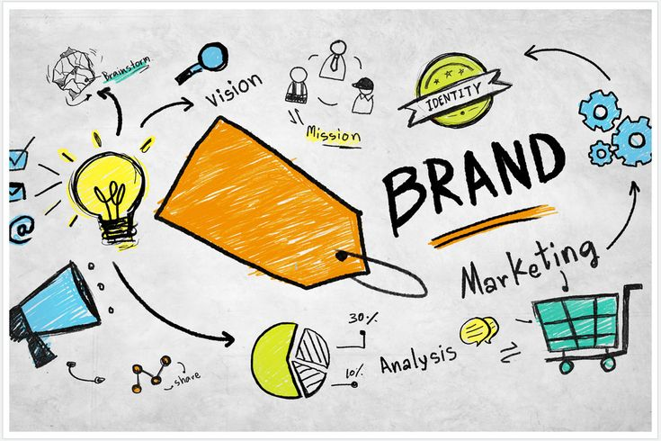 business branding helps create a perceptual image in the minds of your audience.  branding strategy help create brand equity…