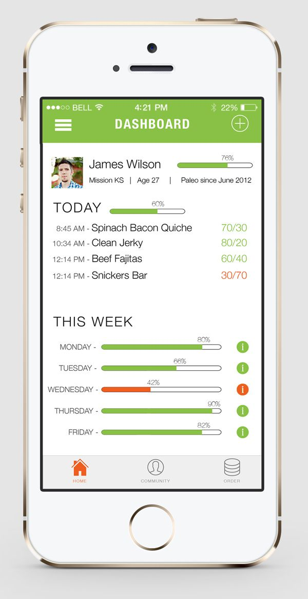 Paleo Fit Meals app by Long Road Home Productions , via Behance