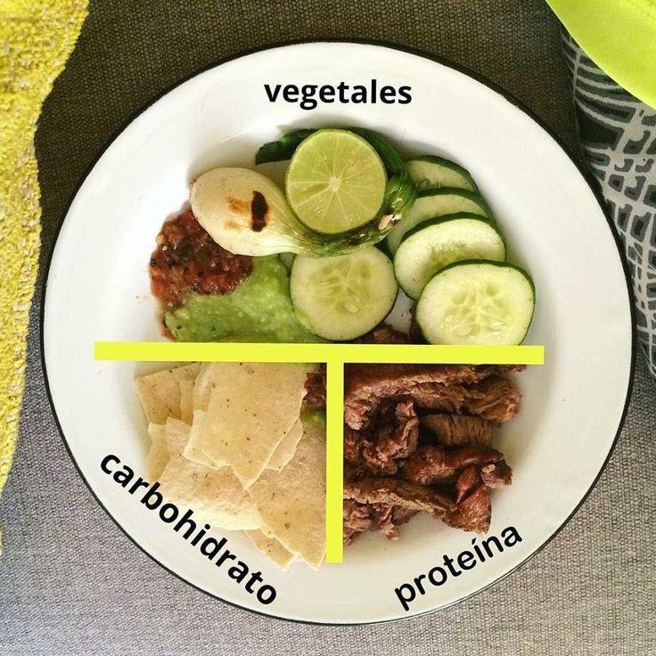 Proteína + vegetales + carbohidratos  Carne asada, pepinos, aguacate y cebolla cambray, tortilla.