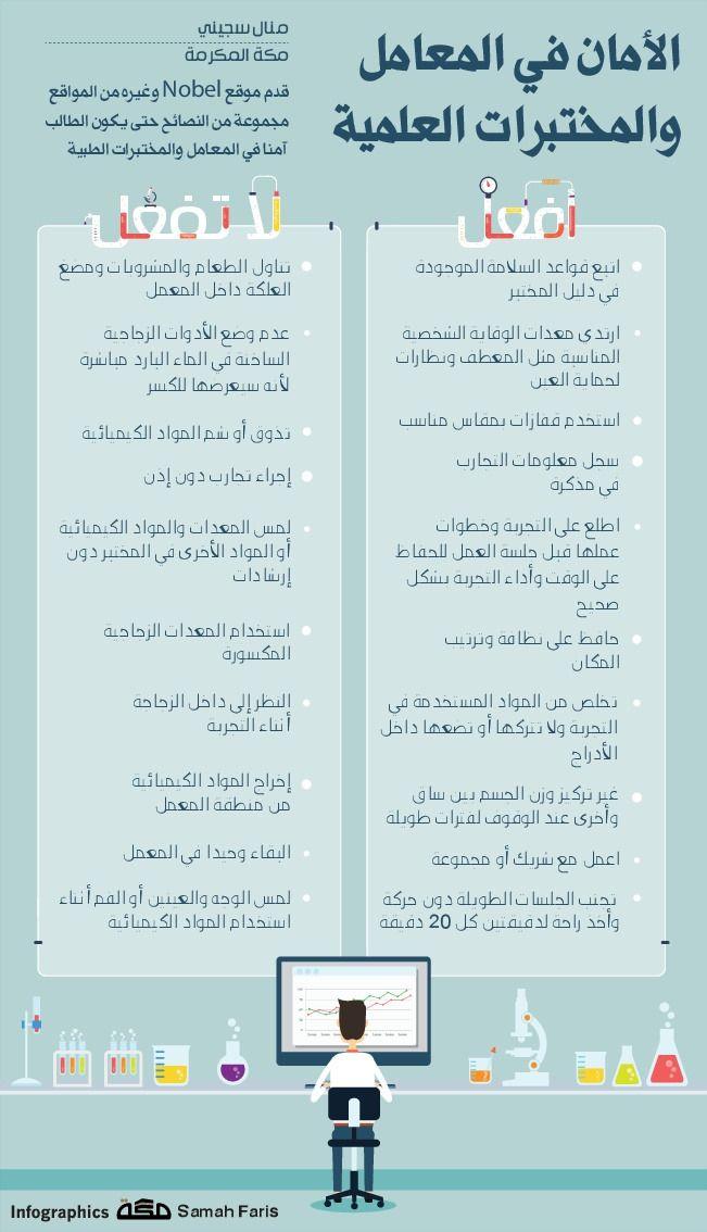 الأمان في المعامل والمختبرات العلمية صحيفة مكة انفوجرافيك تعليم Journal Bullet Journal Infographic