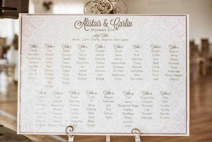 Monte Vista Venue table allocations for a dusty pink and gold wedding