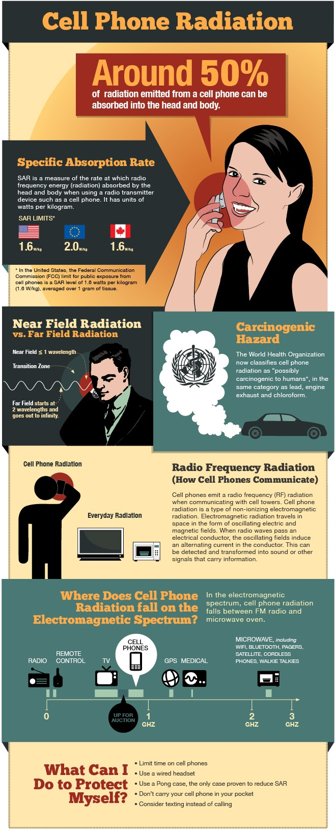78+ images about Cell Phone Radiation Pics on Pinterest ...