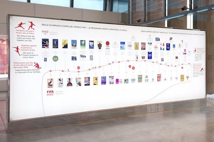 Le foto del padiglione di Coca-Cola a Expo - Il Post
