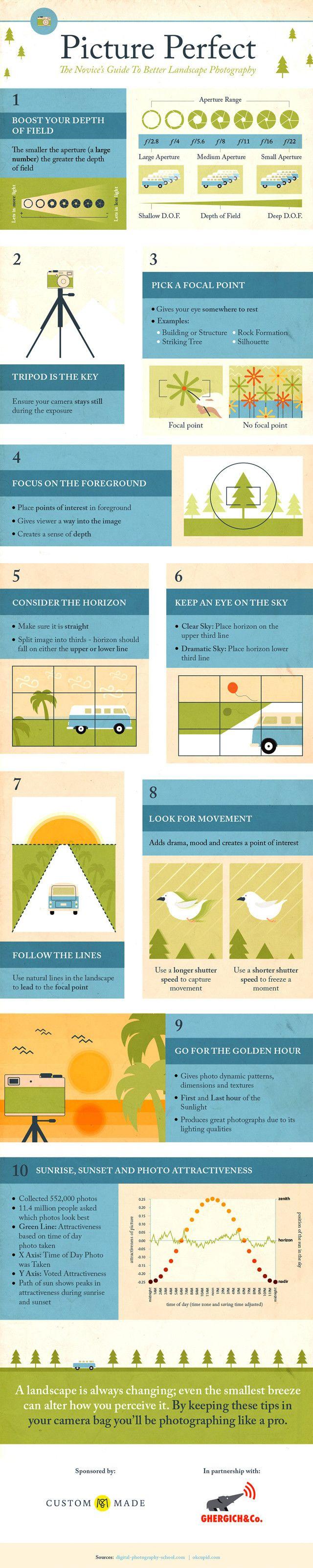 Das perfekte #Foto: Eine Anleitung zur #Landschaftsfotografie für Anfänger – #Infografik | Picture Perfect: The Novice's Guide to Landscape Photography – #Infographic