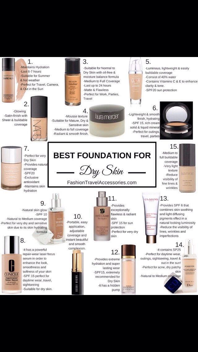 best foundations for dry skin:)