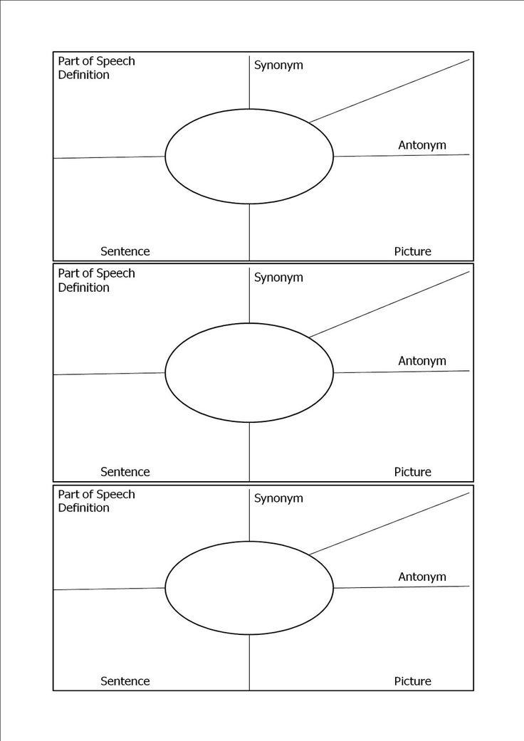 Kinsella vocabulary template printable | Vocabulary Chart Template