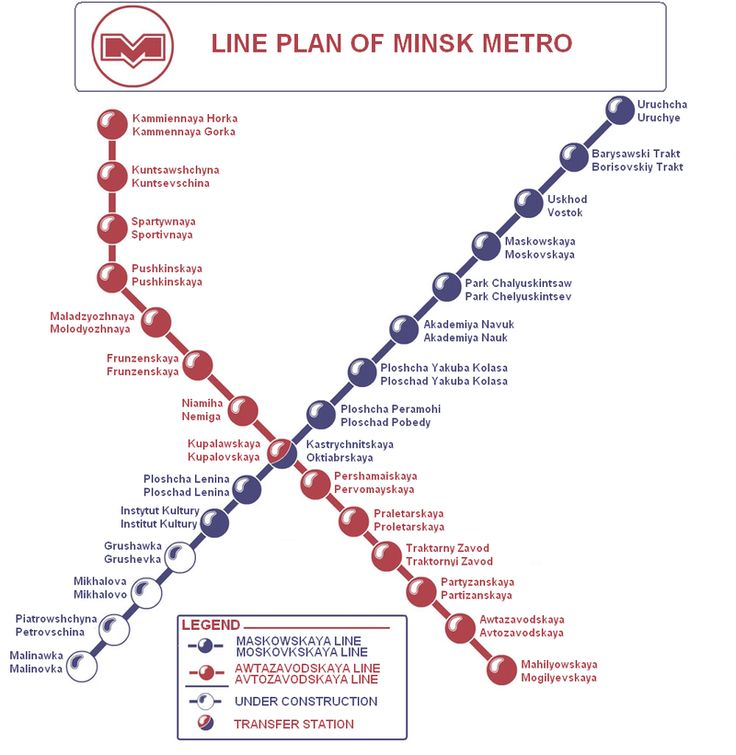 Minsk Metro, the only one underground system in Belarus, started its works in 1977 to be finally opened in 1984. Currently it consists of 2 lines, 29 stations and a total length of 40.5 kilometers. A third line is planned that could be completed between 2019 and 2020. In the future a fourth semicircular line could be projected.