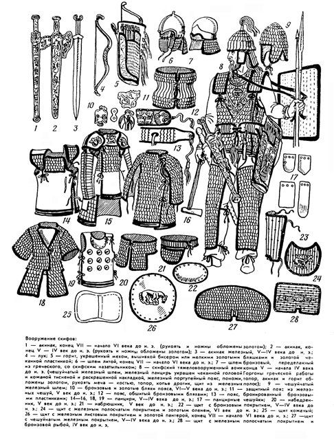 Types of Scythian weapons and armors.