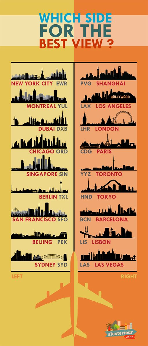De quel côté de l'avion se placer pour avoir la meilleure vie ? Réponse pour chaque grande ville du Monde.