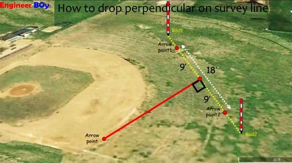 How To Drop Perpendicular On Survey Line In Land Surveying Land