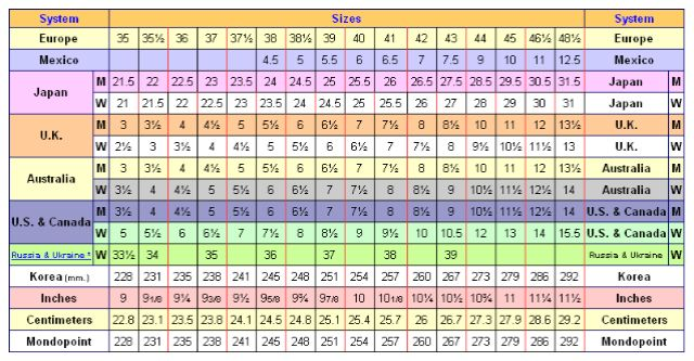 International Shoe Size Conversion Charts/Converter Tables for Shoes Sizes | life ideas