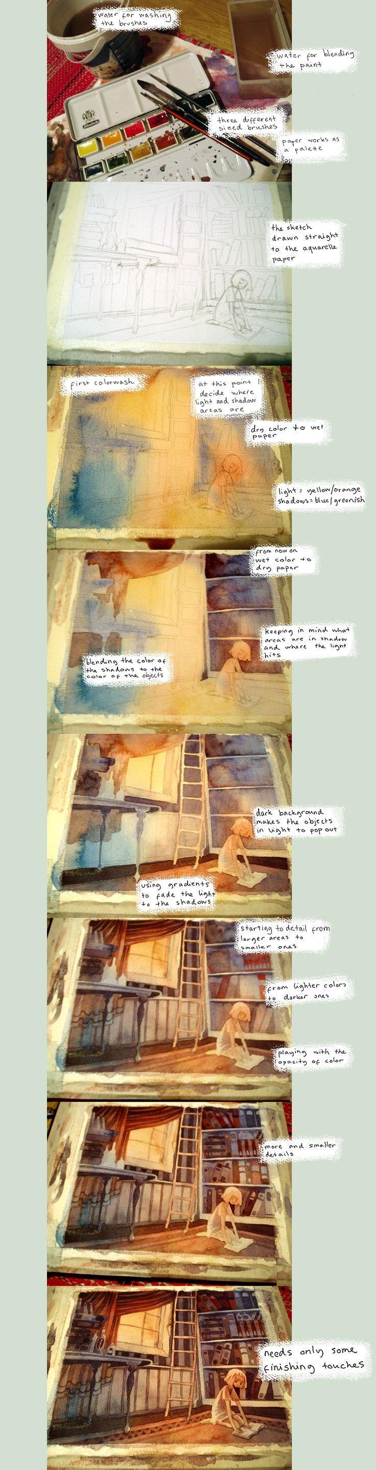 Watercolor tutorial: