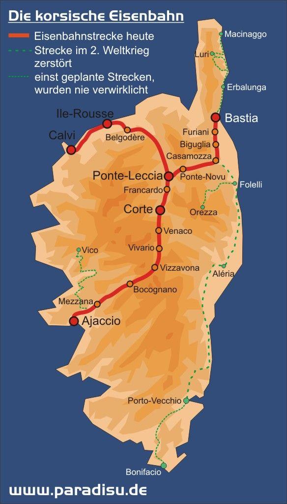 Korsikas Eisenbahnnetz