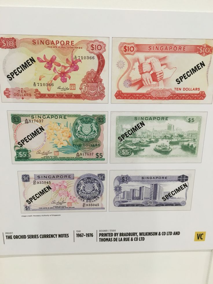 "1.1967-1976 ""The Orchid Currency Notes"""