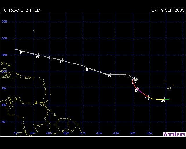 Tracking Hurricanes activity
