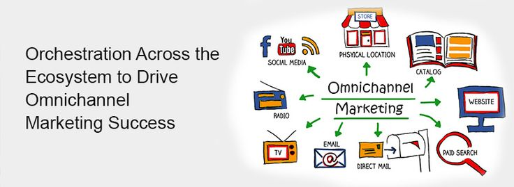 omnichannel marketing - Szukaj w Google
