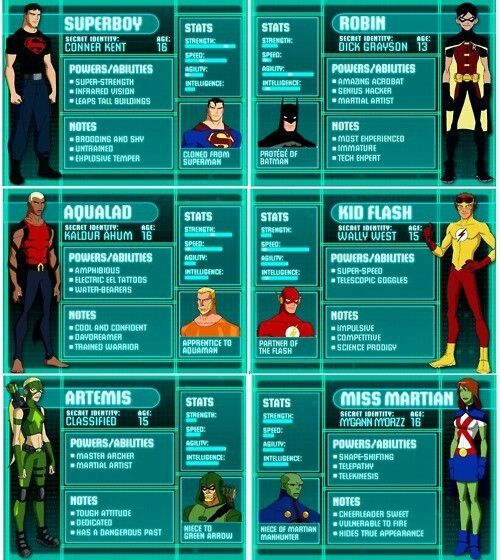 Young Justice. Technically Connor is like, a few months old.... Just so you know...