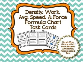 Formula Chart Task Cards: Density, Average Speed, Work, an