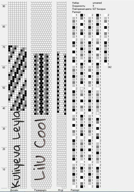 Авторские схемы жгутов Lilu Cool