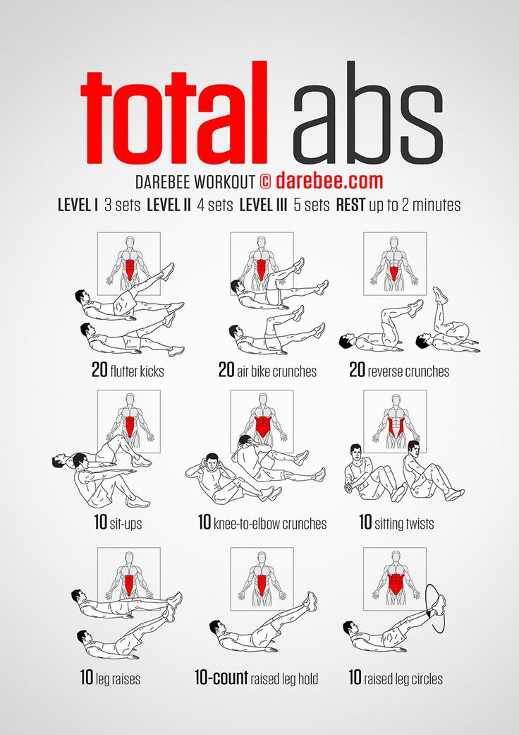 Total Abs Workout Best - 5 sets, no weight  Each side: flutters, bicycles, Russian twists