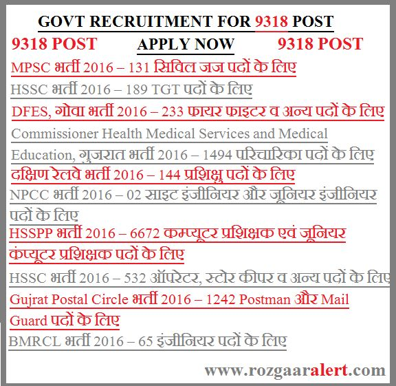 Latest Central Govt Jobs and State Govt Jobs in India 2016 - http://www.rozgaaralert.com/all-india-jobs/