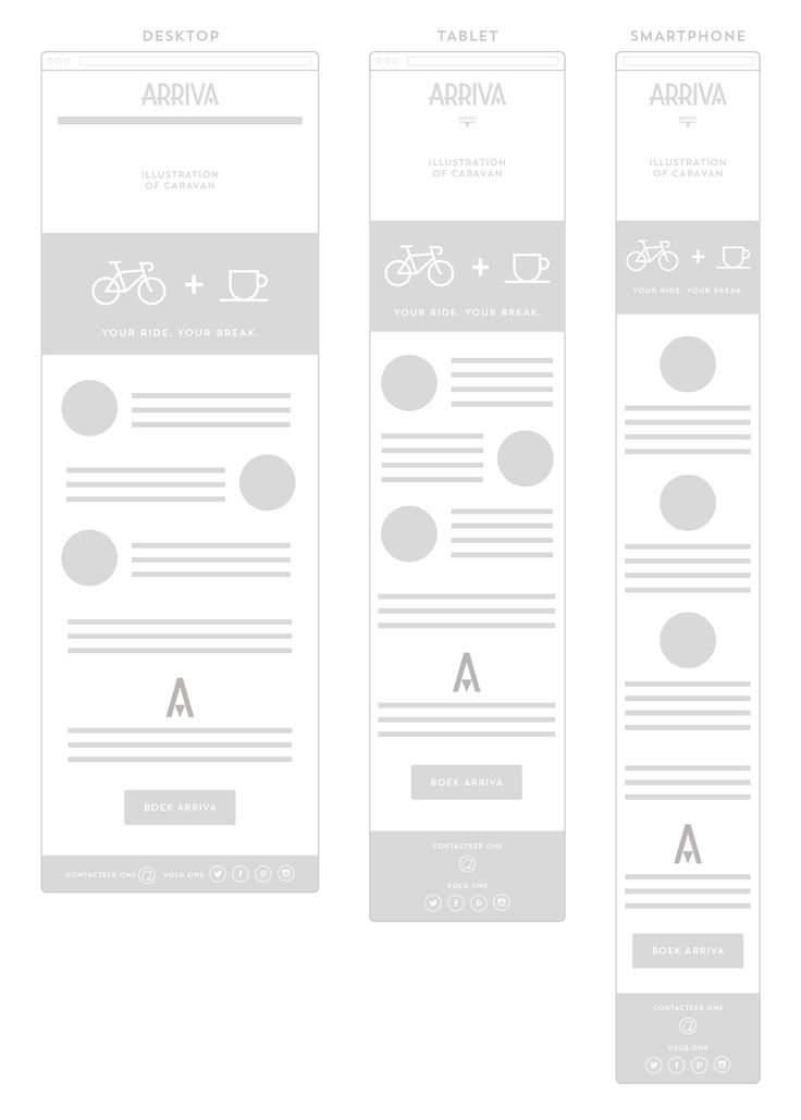 39 best beautiful wireframes images on pinterest design websites my process of creating the arriva web site prototyping from ux to front end malvernweather Gallery