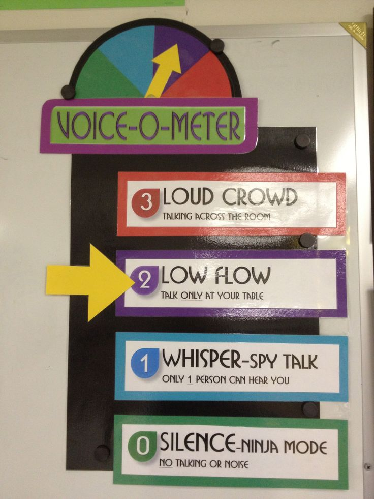 Voice O Meter Template (Word Doc & PDF) Help manage the voice levels in your classroom! This is a fully editable download -Word Voice o Meter Template
