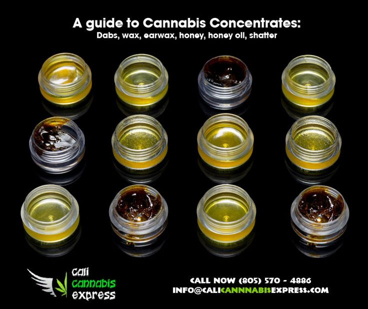how to cook with marijuana concentrates